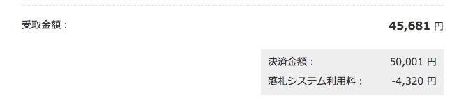 iPhone7の1日あたりの使用料は 110円だった。