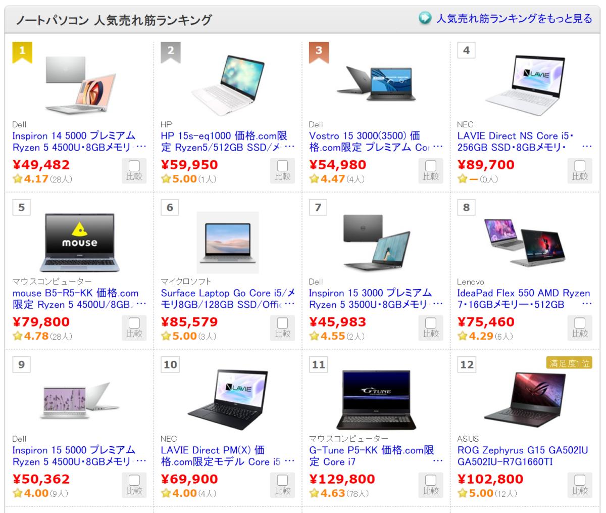 いまだに家電量販店でパソコンを買おうとしている人がいた
