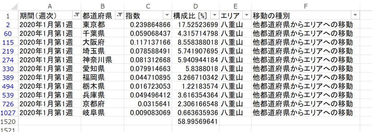 3/8~一時支援金に申請して30万円をゲットしよう!